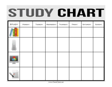 Study Guide Chart