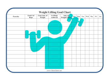 Weight Lifting Goal Chart
